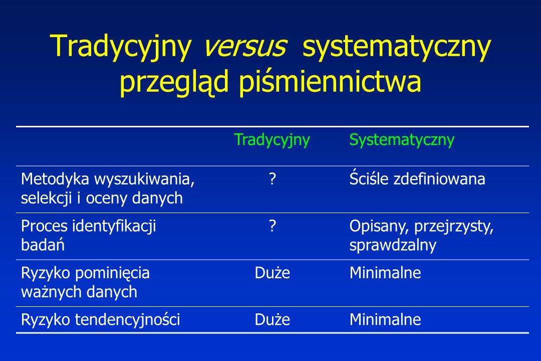 Tradycyjny versus systematyczny przegląd piśmiennictwa