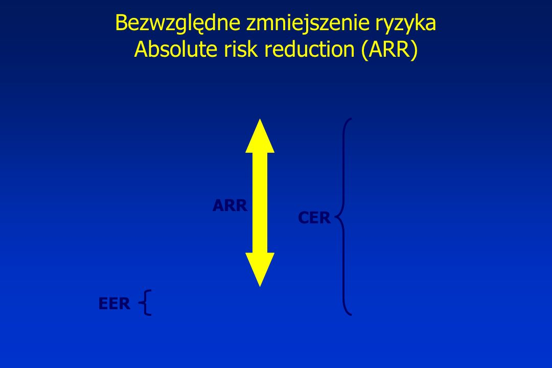 Bezwzględne zmniejszenie ryzyka Absolute risk reduction (ARR)