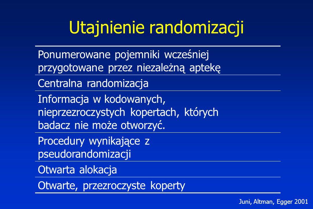 Utajnienie randomizacji