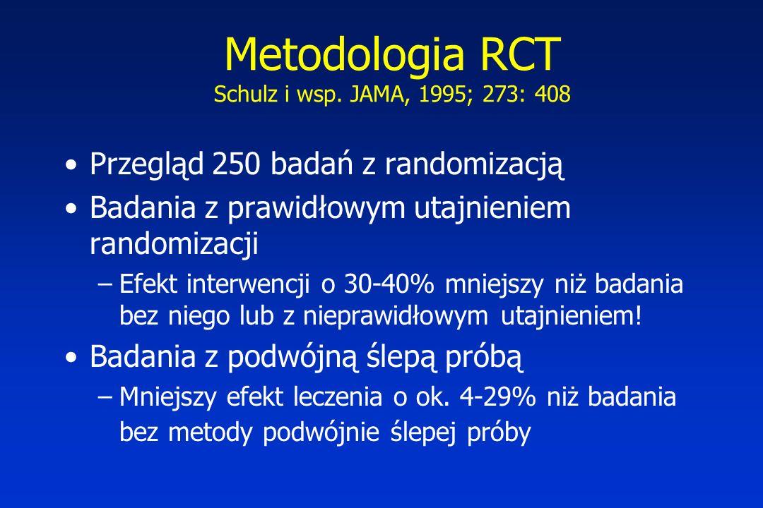 Metodologia RCT Schulz i wsp. JAMA, 1995; 273: 408