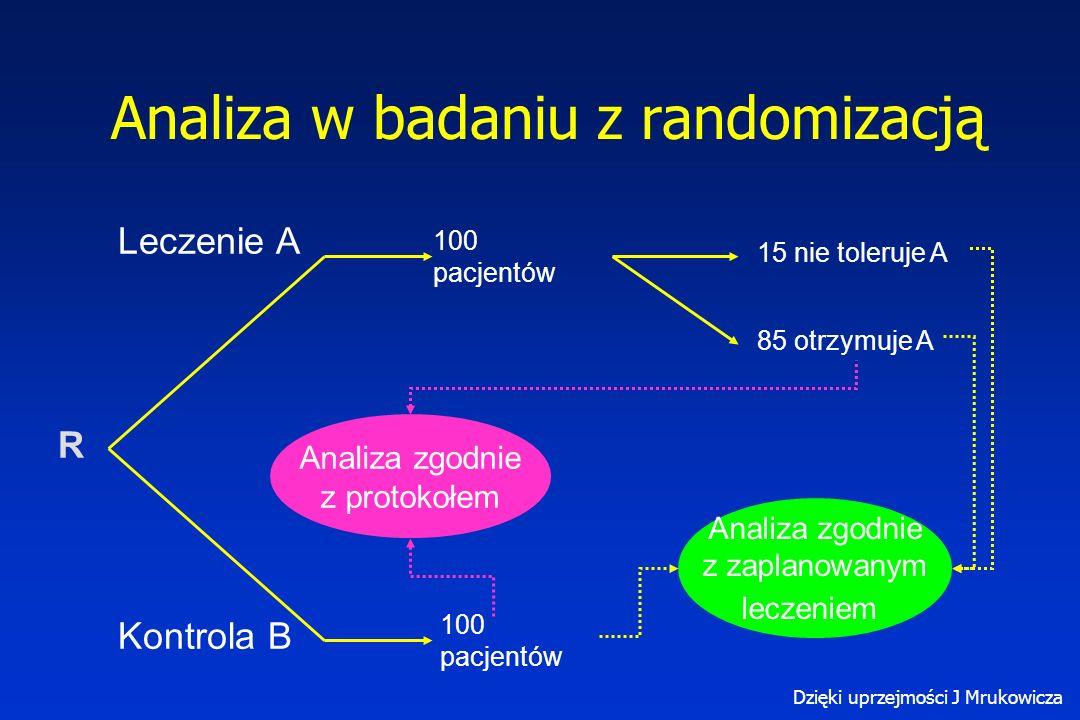 Analiza w badaniu z randomizacją
