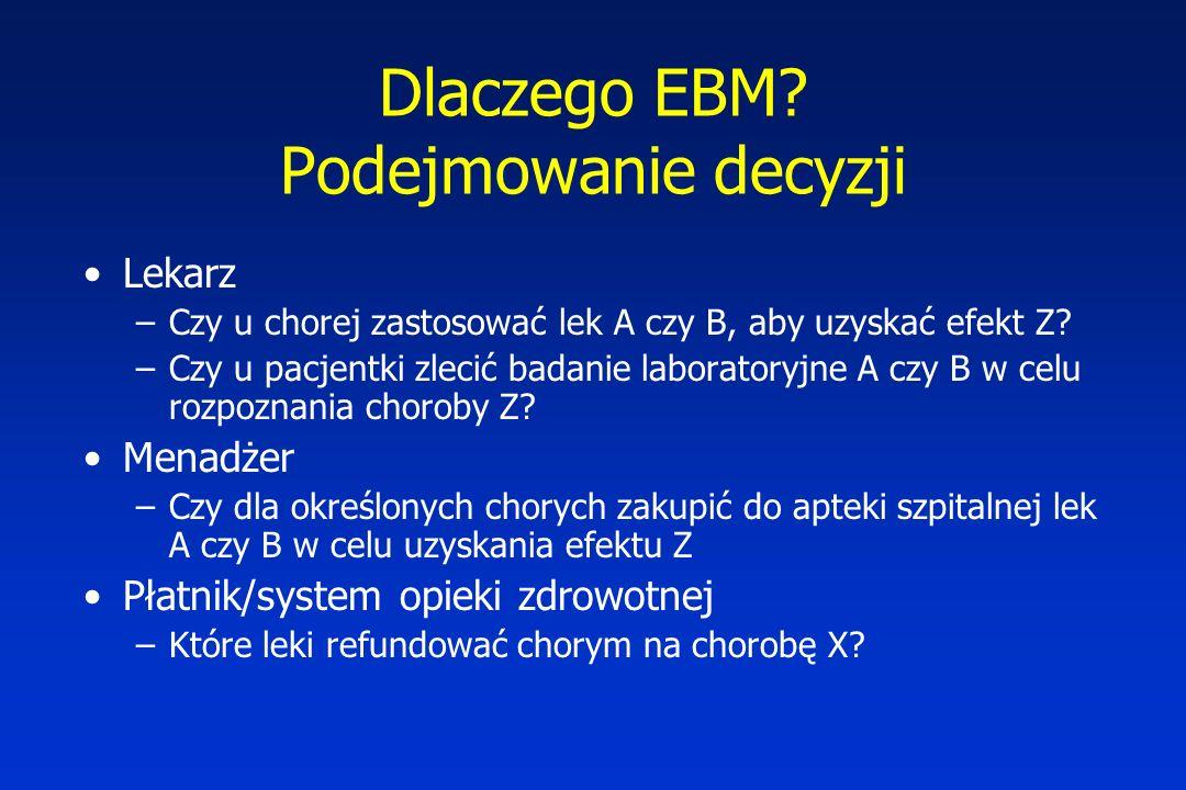 Dlaczego EBM Podejmowanie decyzji