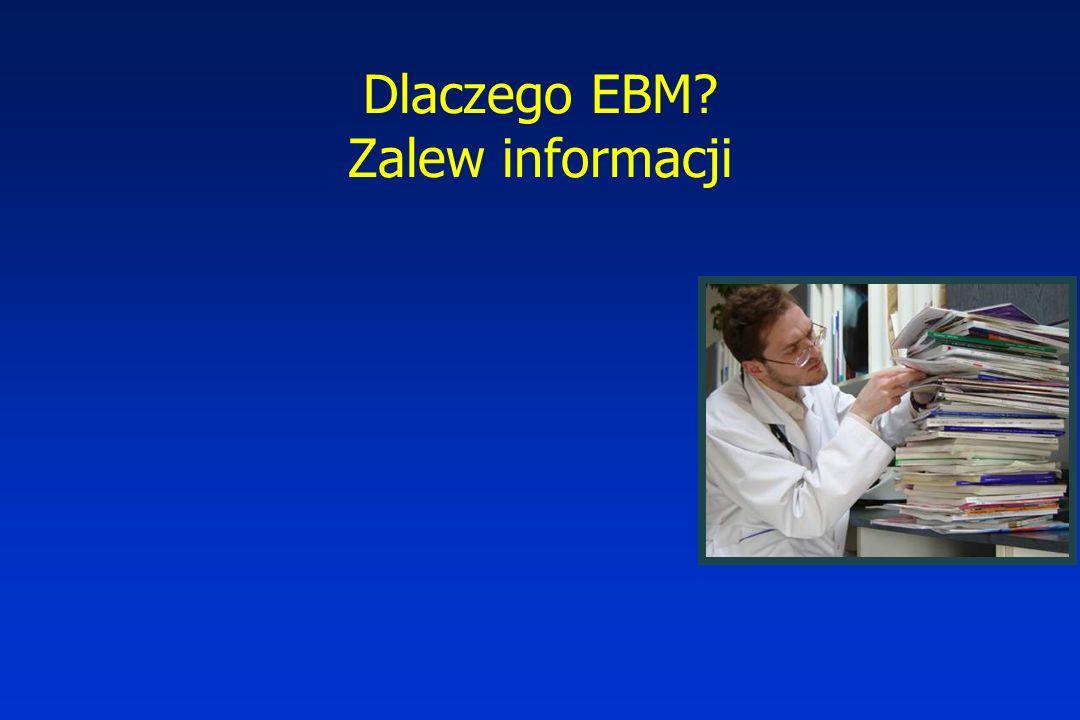 Dlaczego EBM Zalew informacji