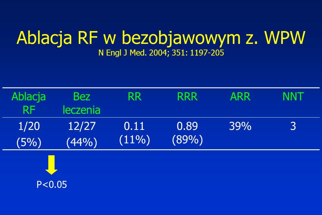 Ablacja RF w bezobjawowym z. WPW N Engl J Med. 2004; 351: 1197-205