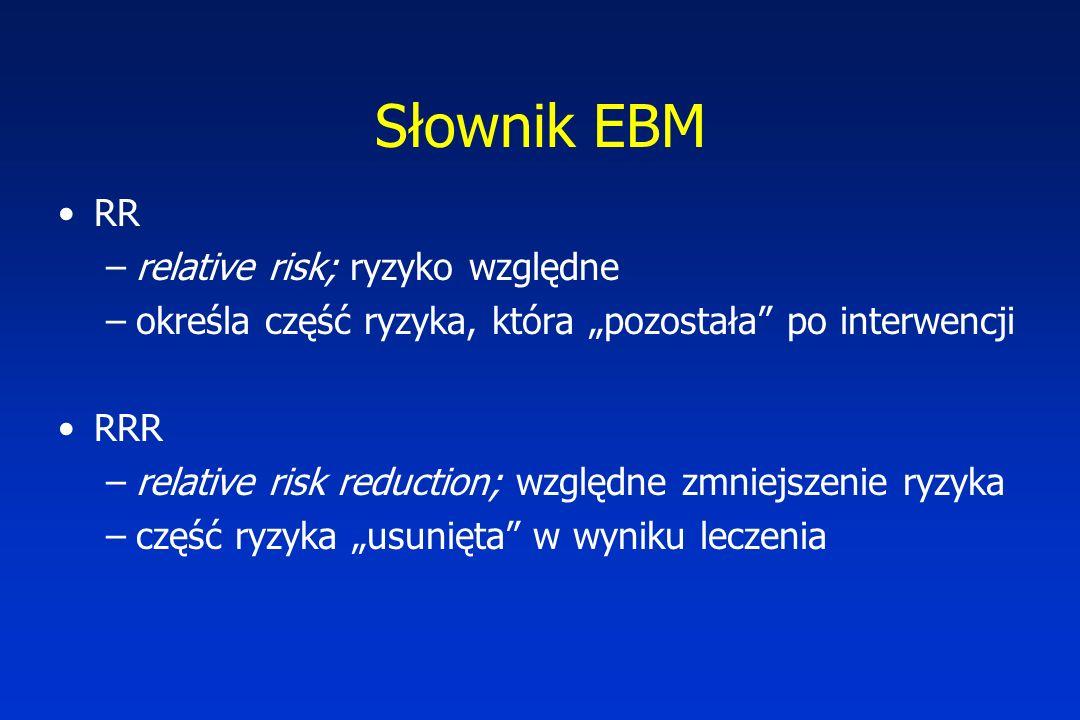 Słownik EBM RR relative risk; ryzyko względne