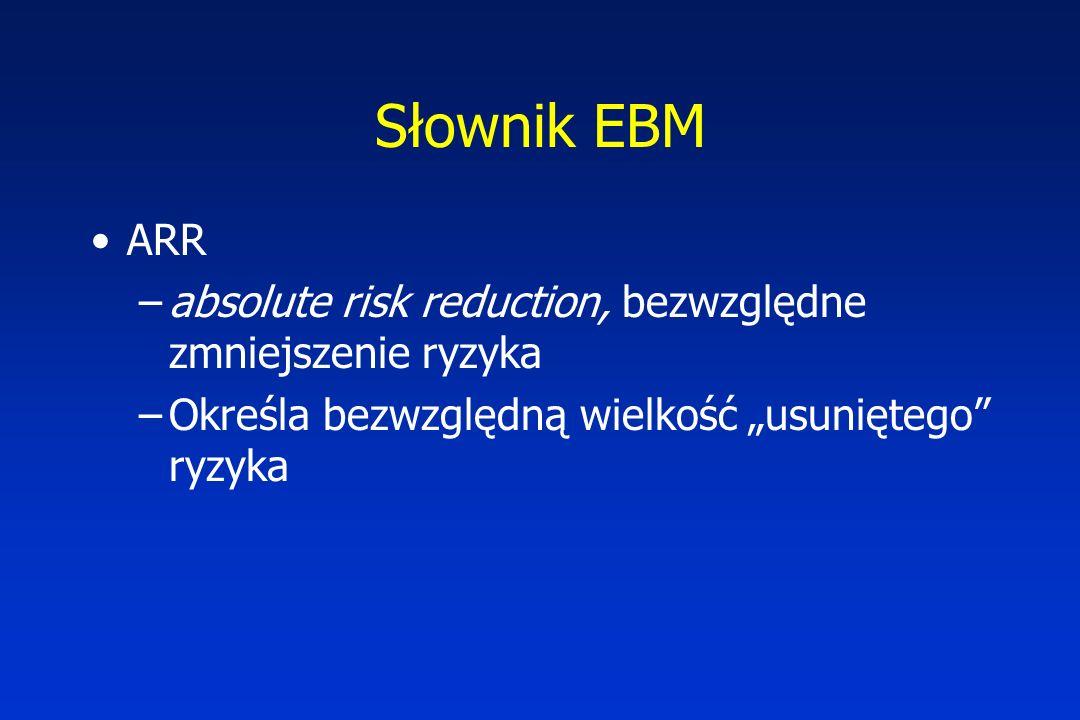 Słownik EBM ARR. absolute risk reduction, bezwzględne zmniejszenie ryzyka.