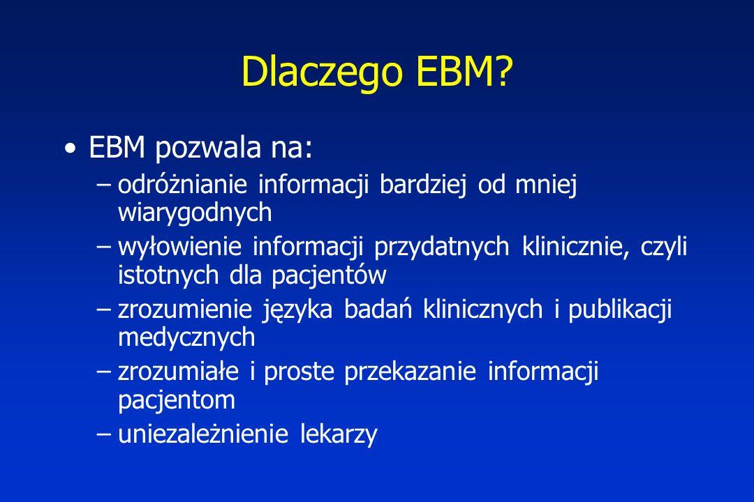 Dlaczego EBM EBM pozwala na: