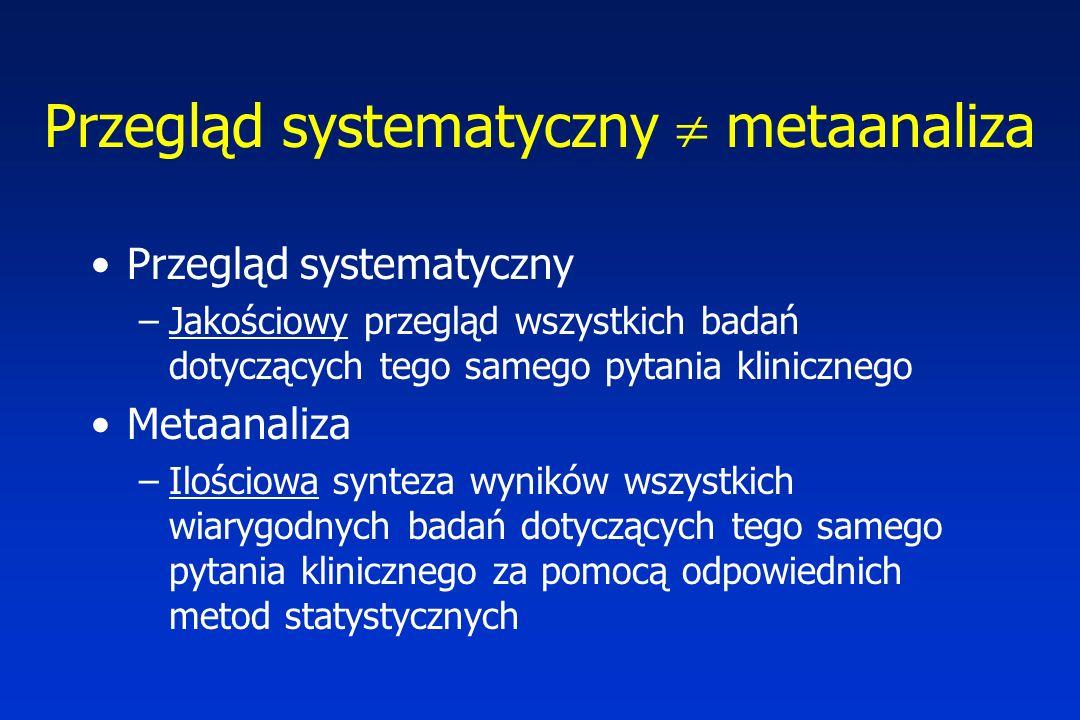 Przegląd systematyczny  metaanaliza