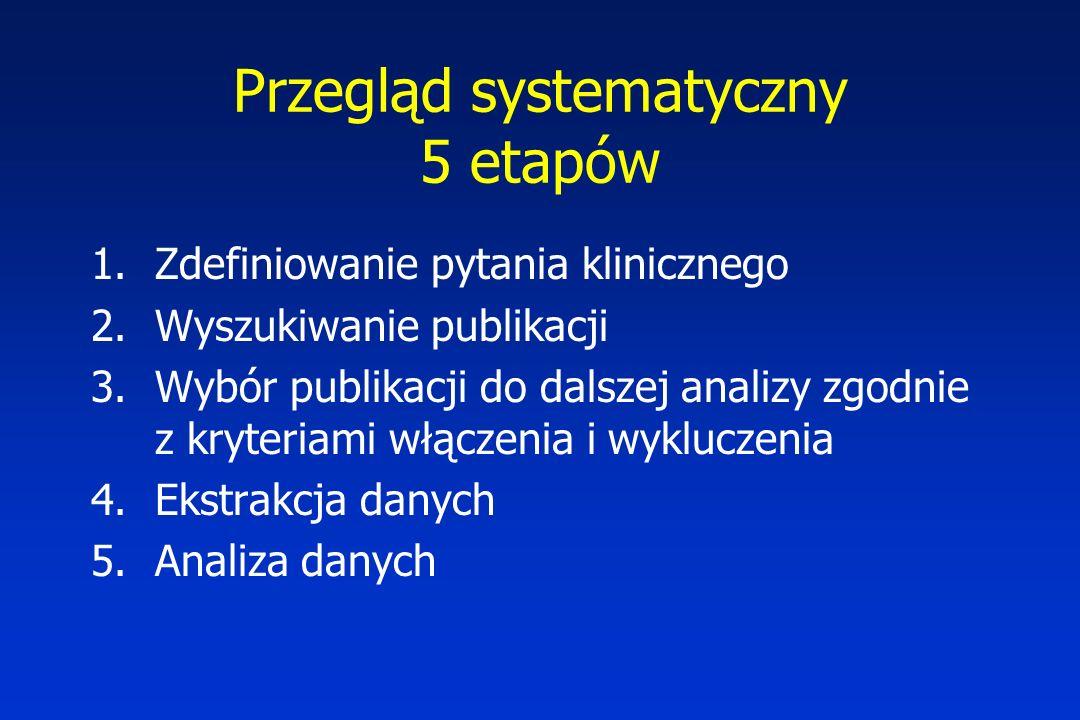 Przegląd systematyczny 5 etapów