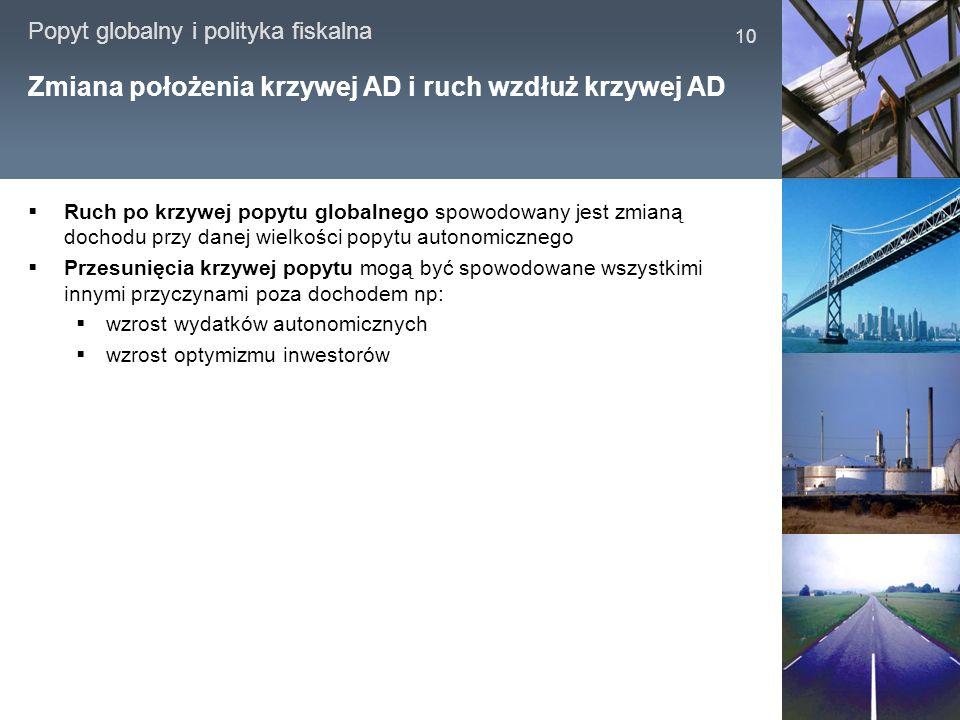Zmiana położenia krzywej AD i ruch wzdłuż krzywej AD