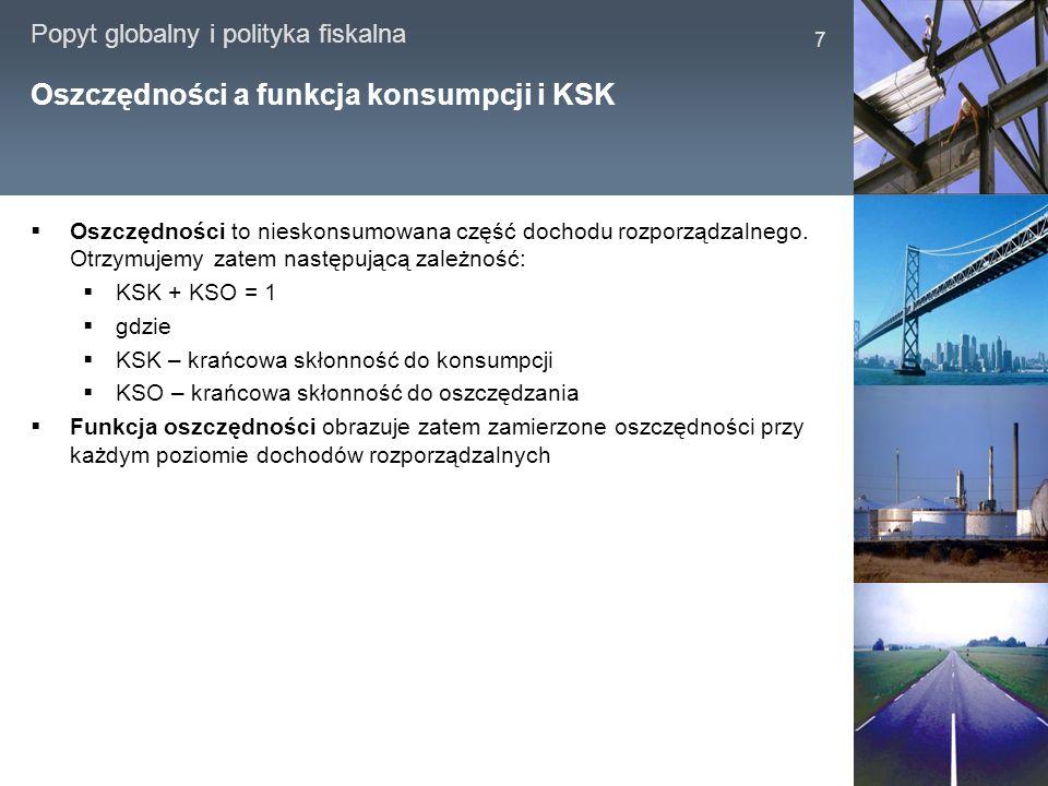 Oszczędności a funkcja konsumpcji i KSK