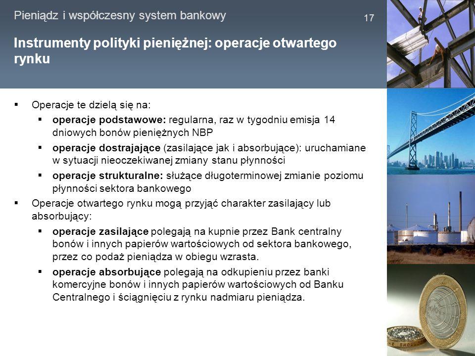 Instrumenty polityki pieniężnej: operacje otwartego rynku