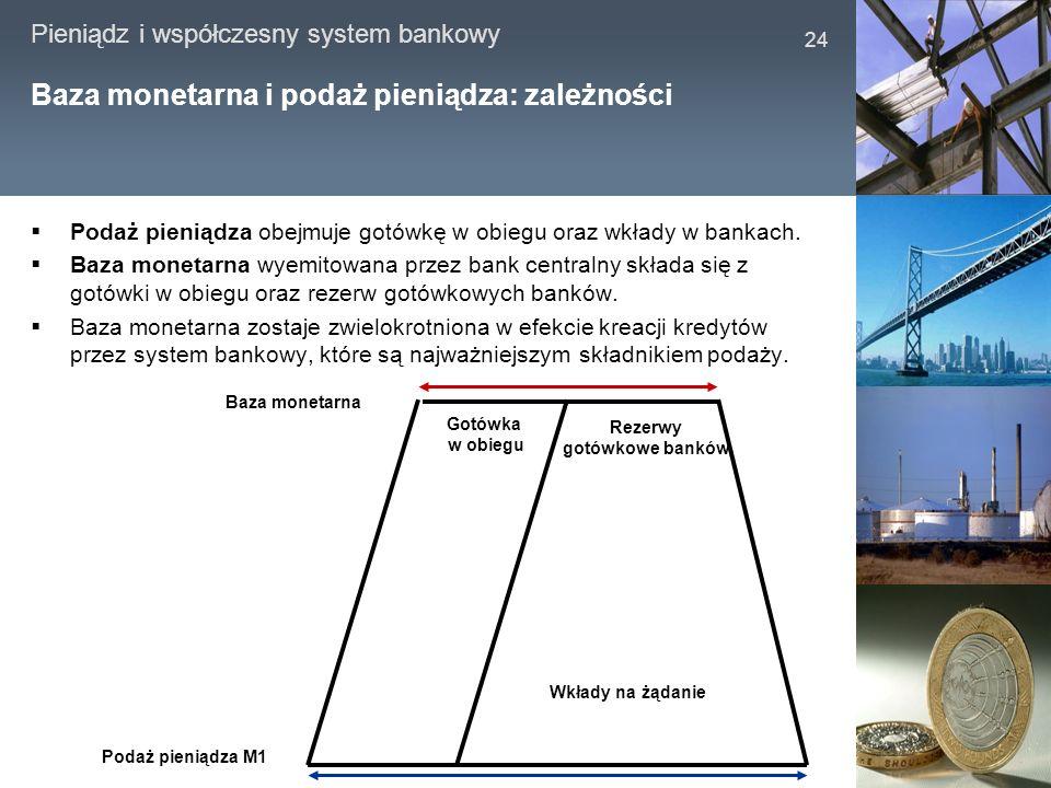 Baza monetarna i podaż pieniądza: zależności