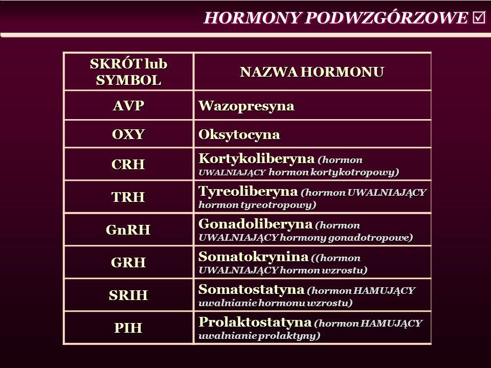 HORMONY PODWZGÓRZOWE 