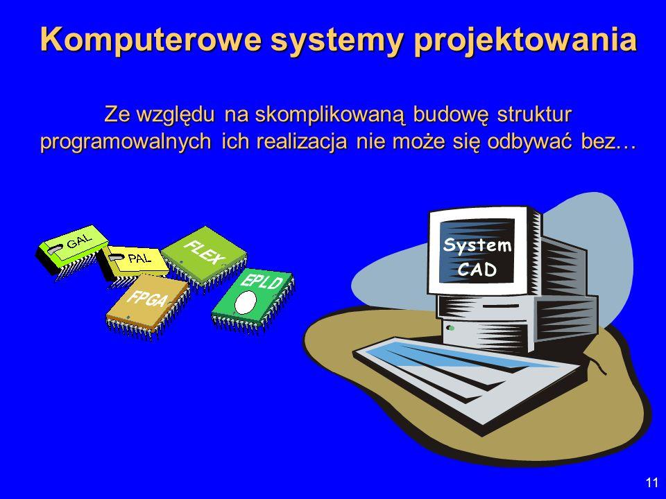 Komputerowe systemy projektowania