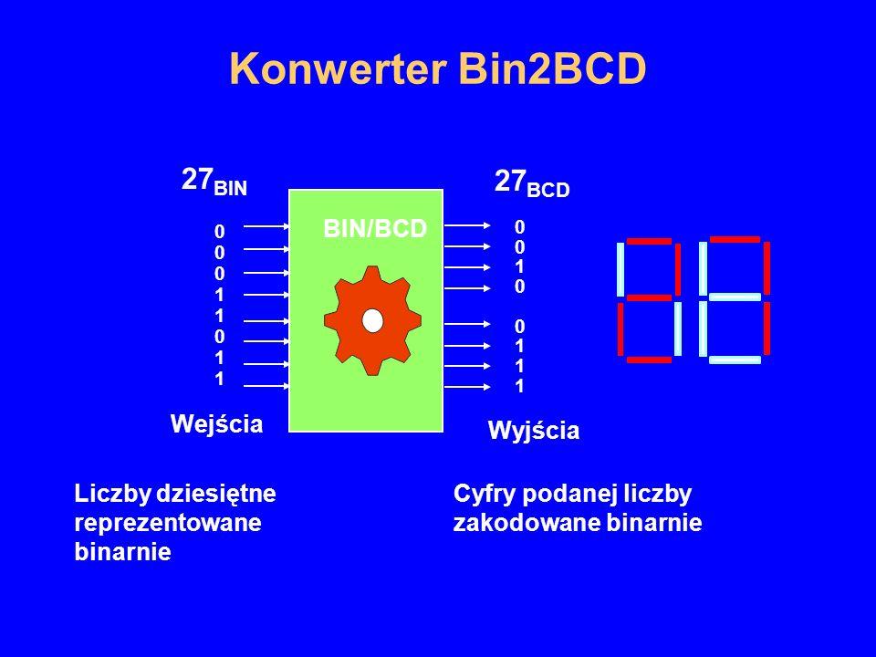 Konwerter Bin2BCD 27BIN 27BCD BIN/BCD Wejścia Wyjścia
