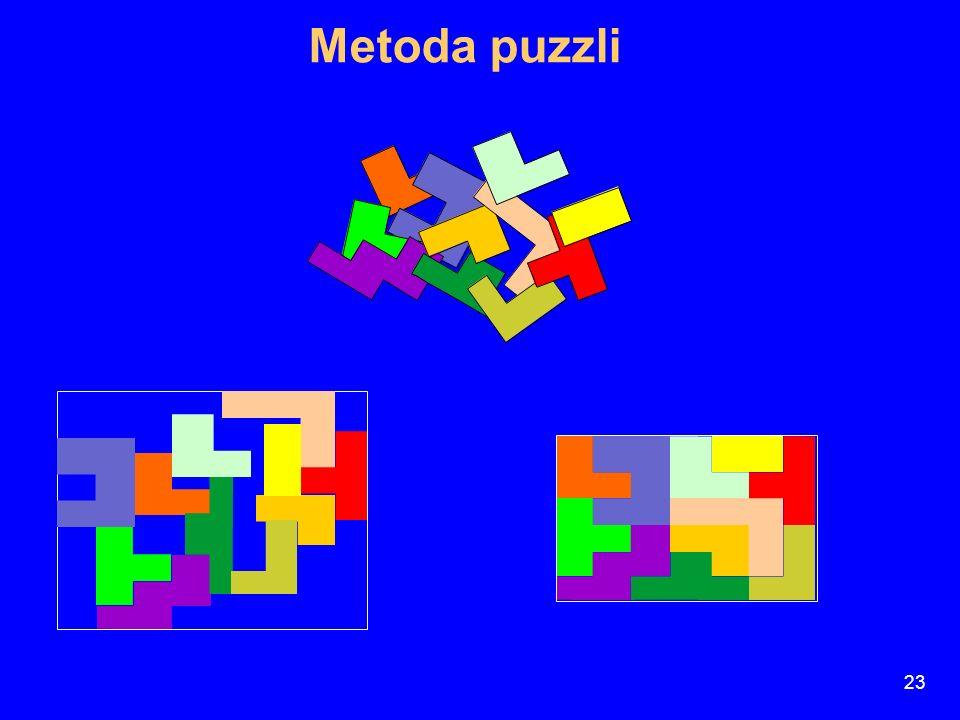 Metoda puzzli