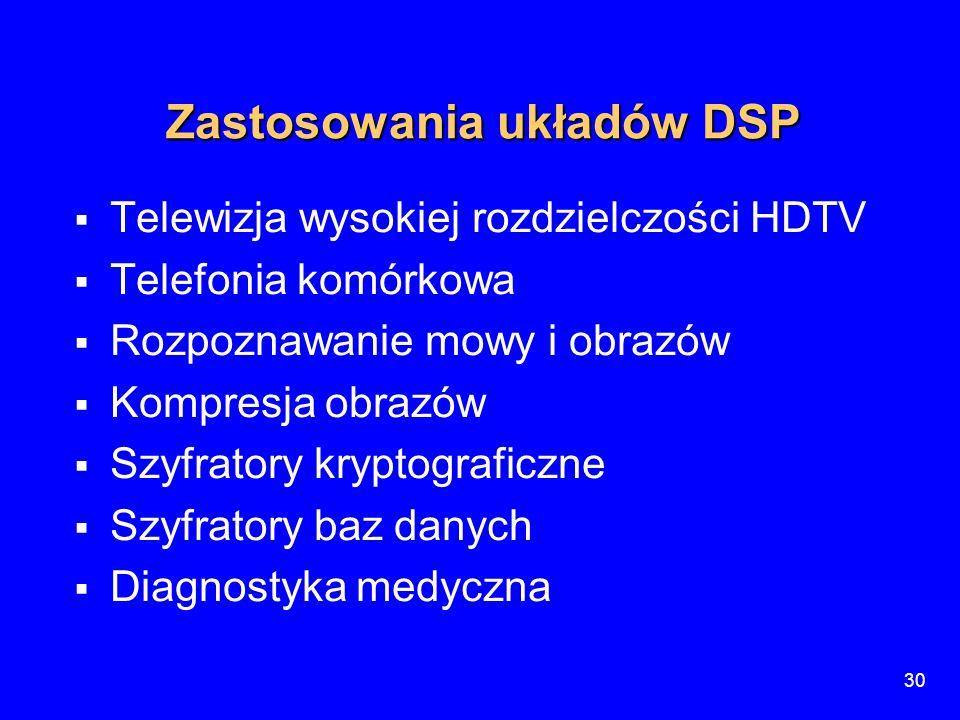 Zastosowania układów DSP