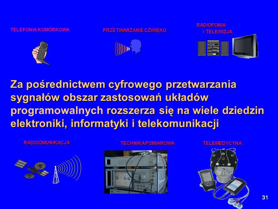 RADIOFONIA I TELEWIZJA. TELEFONIA KOMÓRKOWA. PRZETWARZANIE DŹWIĘKU.