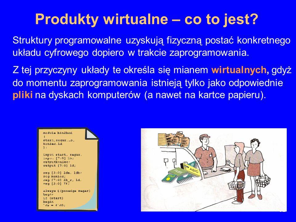 Produkty wirtualne – co to jest