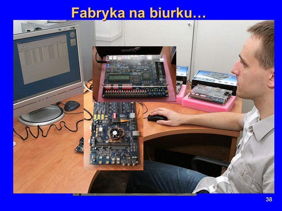 Fabryka na biurku… 38