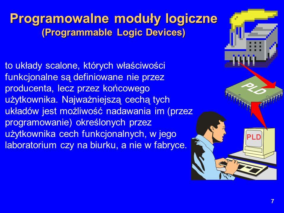 Programowalne moduły logiczne (Programmable Logic Devices)