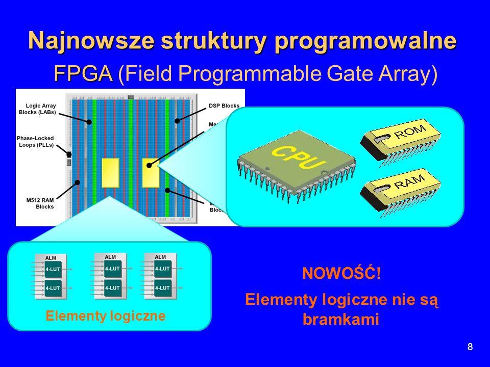 Najnowsze struktury programowalne