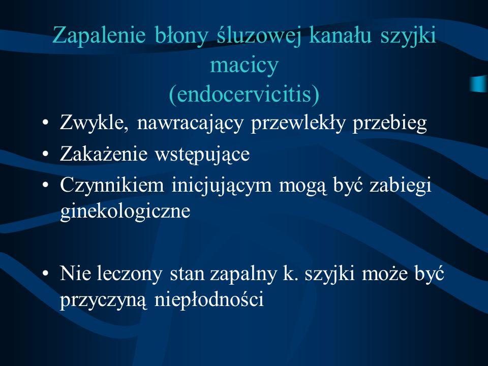 Zapalenie błony śluzowej kanału szyjki macicy (endocervicitis)