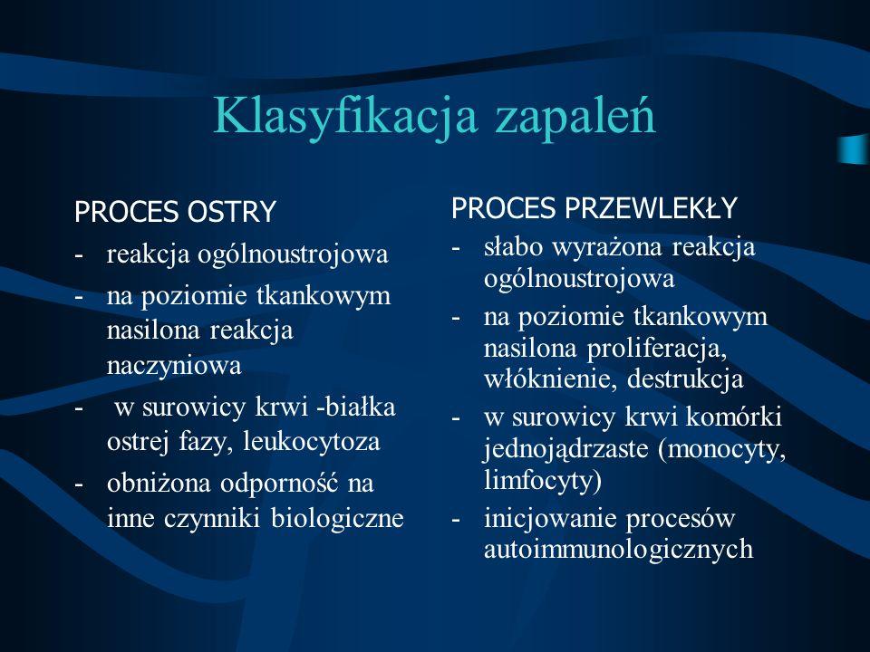 Klasyfikacja zapaleń PROCES OSTRY reakcja ogólnoustrojowa
