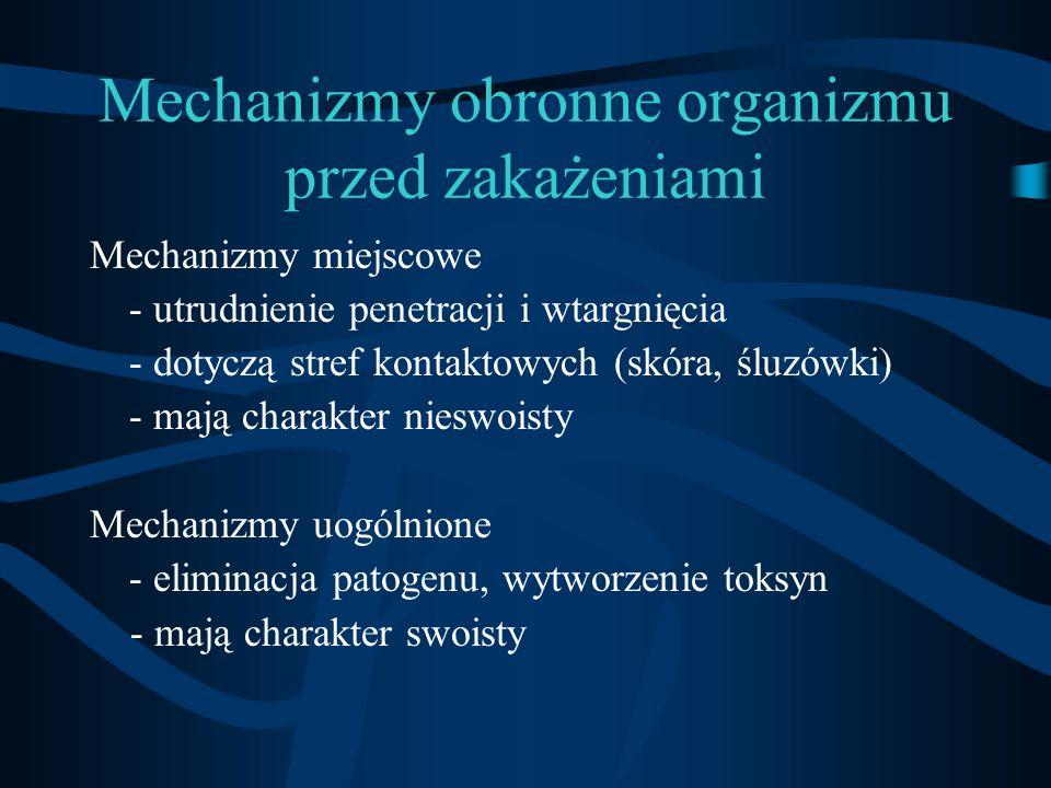 Mechanizmy obronne organizmu przed zakażeniami