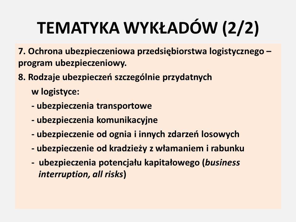 TEMATYKA WYKŁADÓW (2/2) 7. Ochrona ubezpieczeniowa przedsiębiorstwa logistycznego – program ubezpieczeniowy.