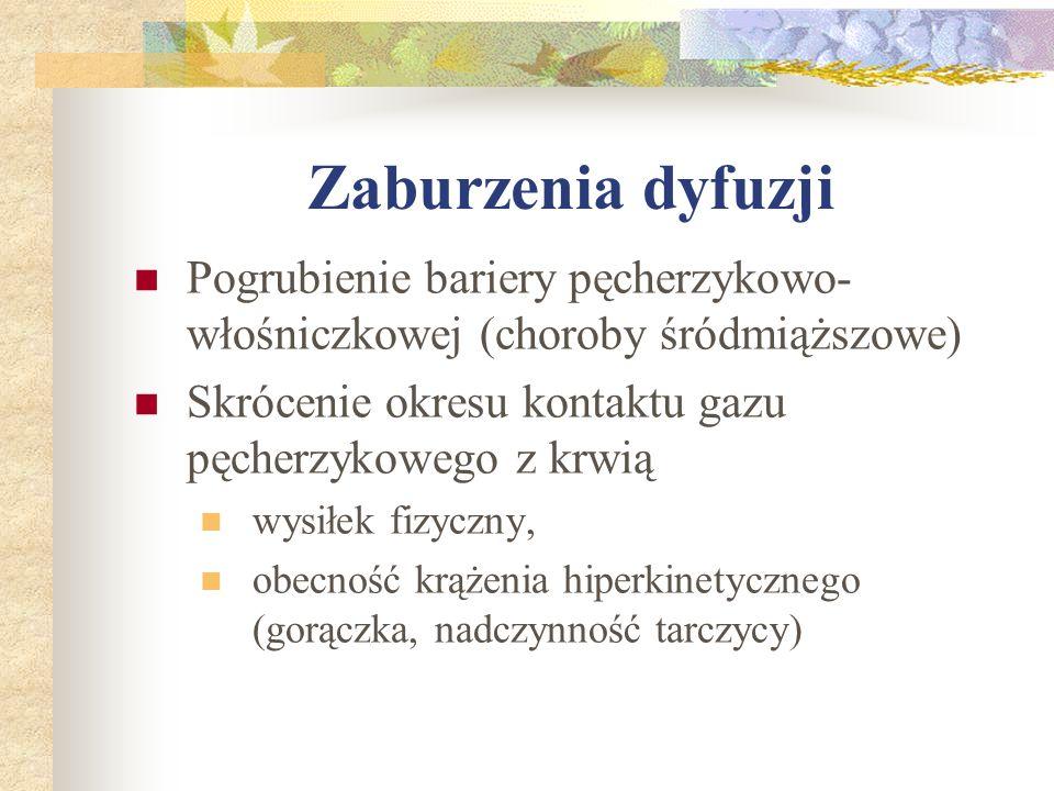 Zaburzenia dyfuzji Pogrubienie bariery pęcherzykowo-włośniczkowej (choroby śródmiąższowe) Skrócenie okresu kontaktu gazu pęcherzykowego z krwią.