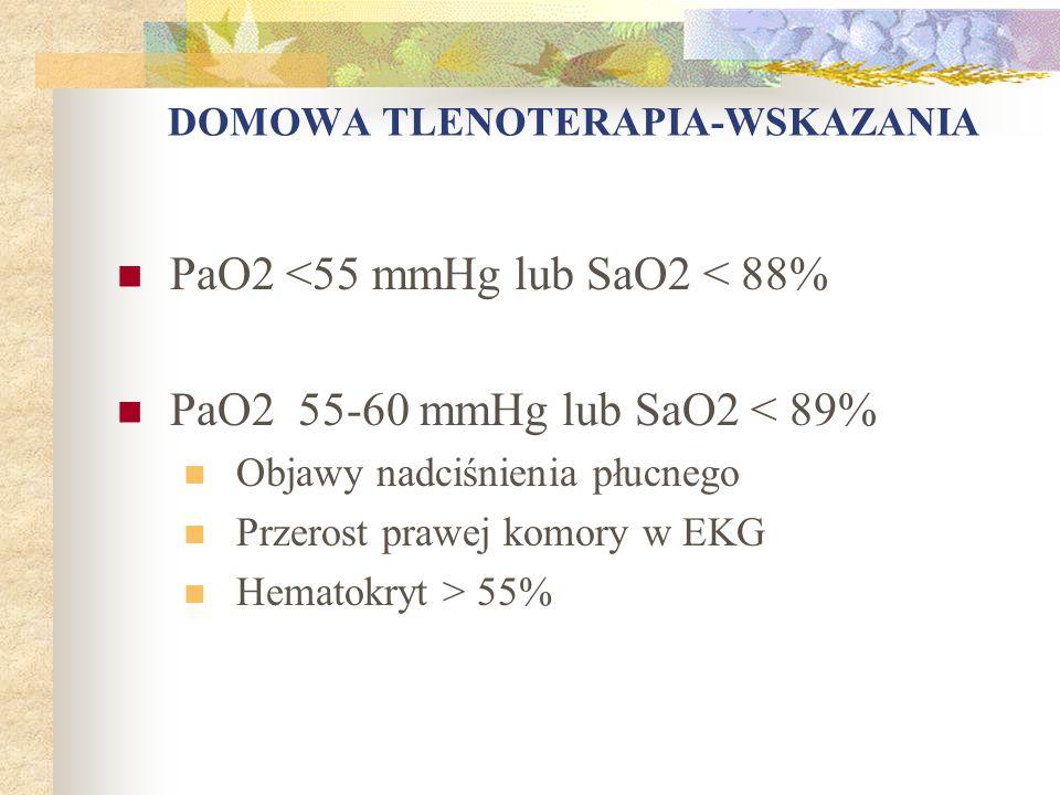 DOMOWA TLENOTERAPIA-WSKAZANIA