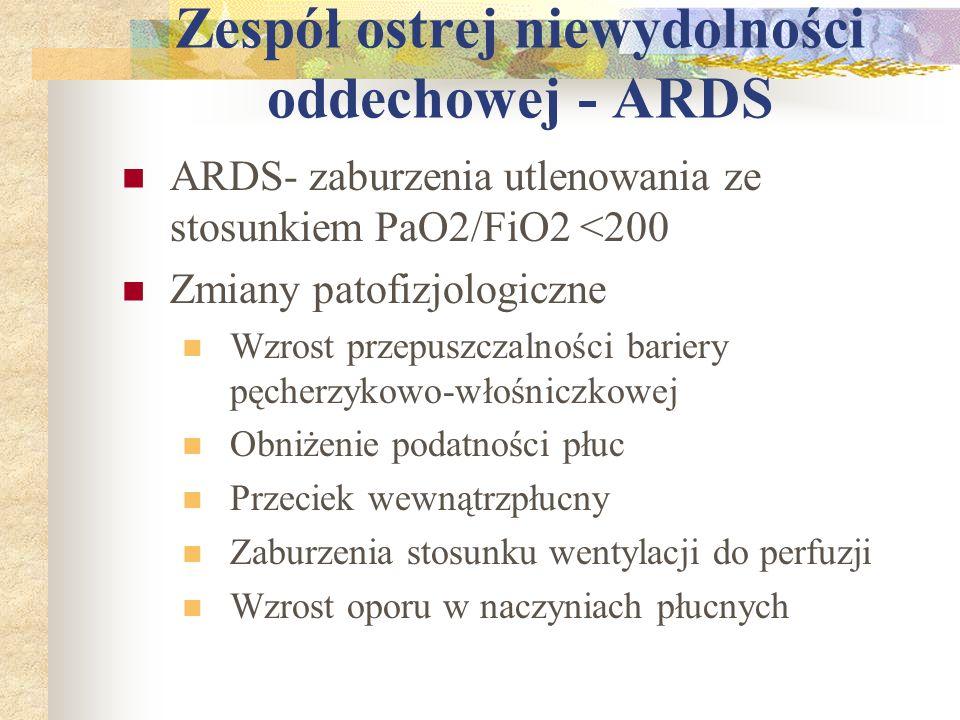 Zespół ostrej niewydolności oddechowej - ARDS