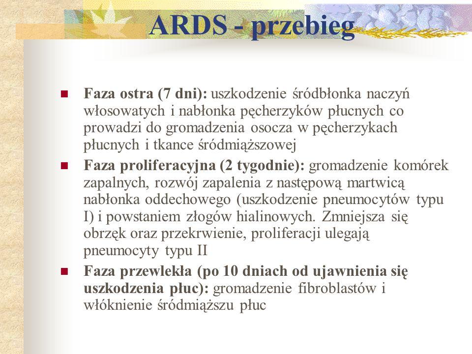 ARDS - przebieg