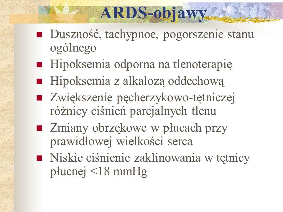 ARDS-objawy Duszność, tachypnoe, pogorszenie stanu ogólnego