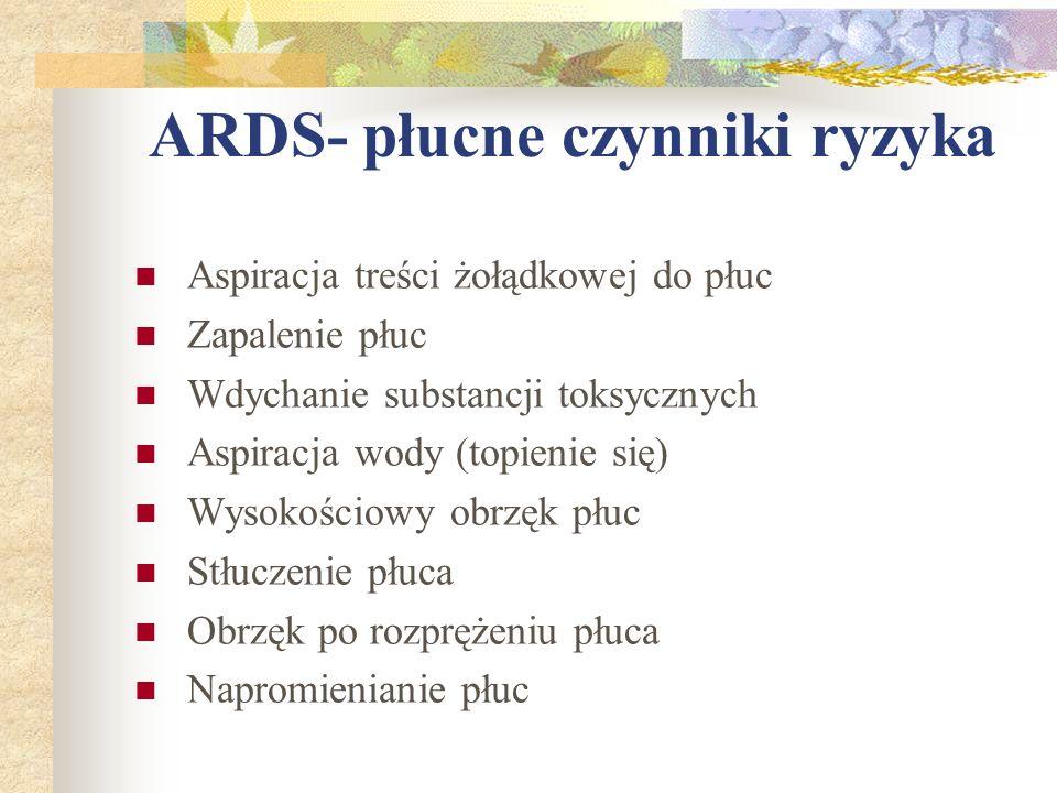 ARDS- płucne czynniki ryzyka
