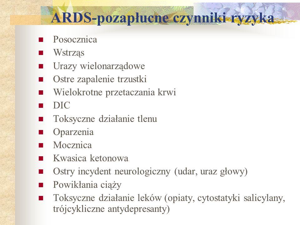 ARDS-pozapłucne czynniki ryzyka