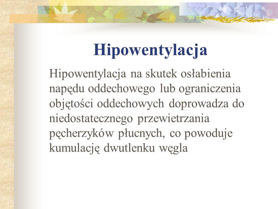 Hipowentylacja