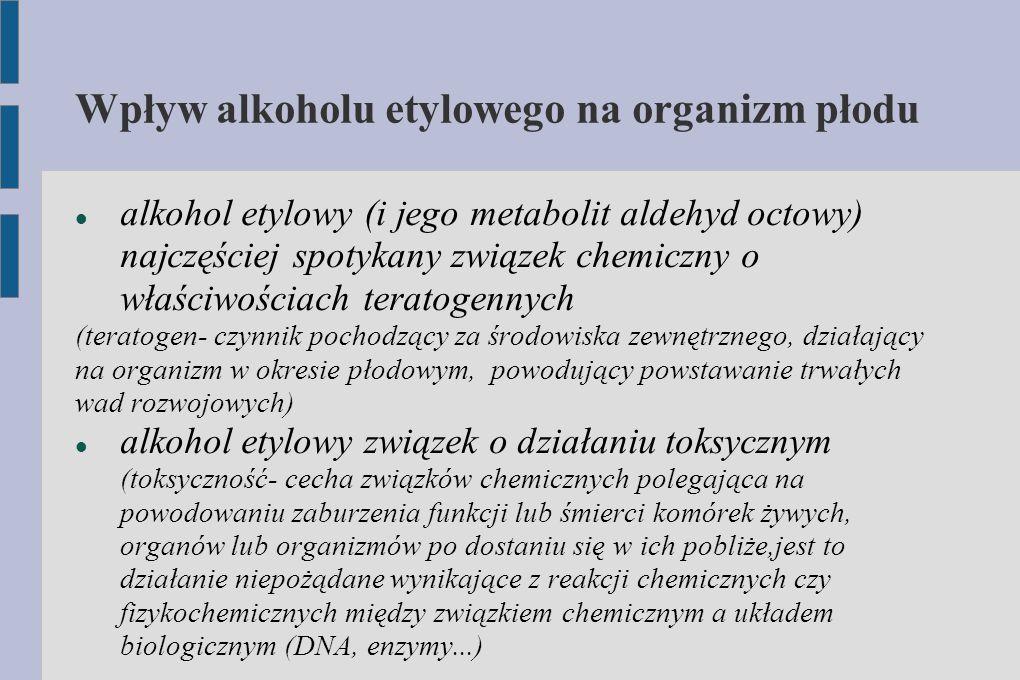 Wpływ alkoholu etylowego na organizm płodu