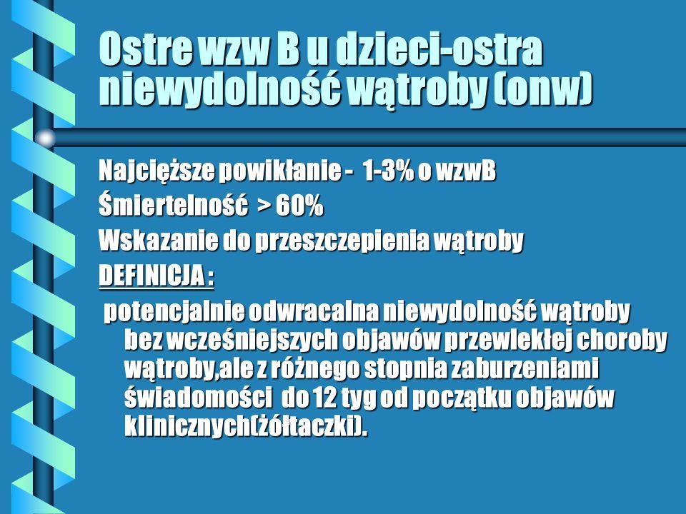 Ostre wzw B u dzieci-ostra niewydolność wątroby (onw)