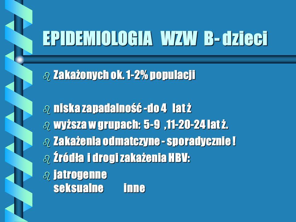 EPIDEMIOLOGIA WZW B- dzieci