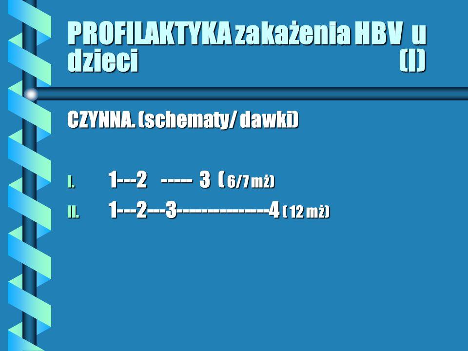PROFILAKTYKA zakażenia HBV u dzieci (I)