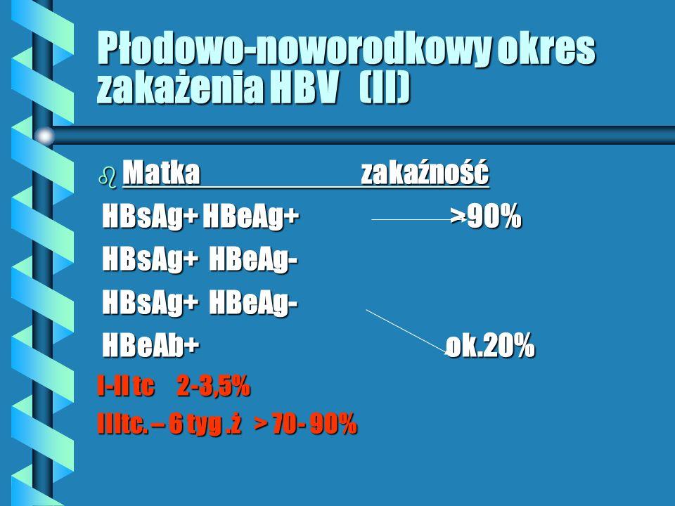 Płodowo-noworodkowy okres zakażenia HBV (II)