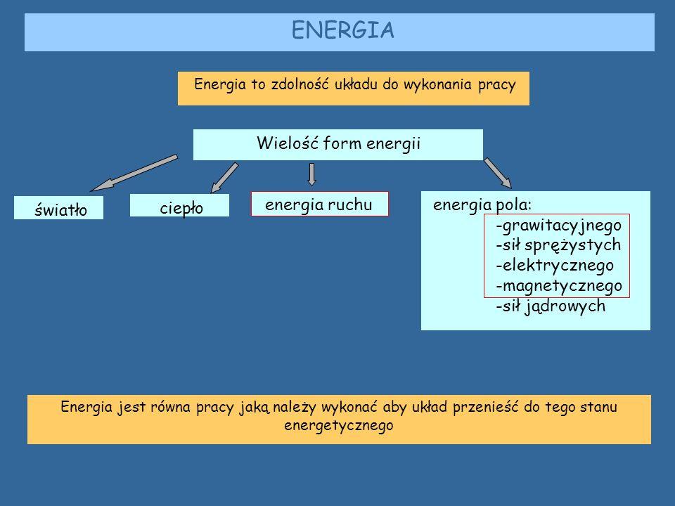 Energia to zdolność układu do wykonania pracy
