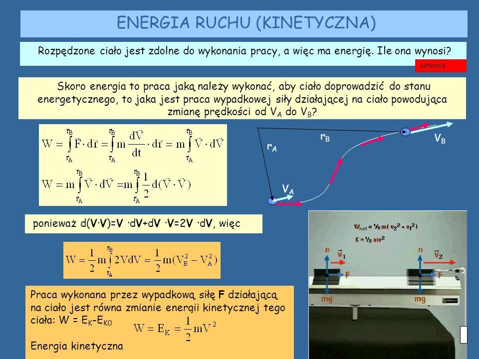 ENERGIA RUCHU (KINETYCZNA)