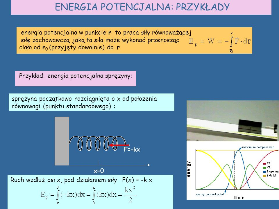 ENERGIA POTENCJALNA: PRZYKŁADY