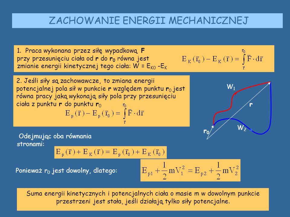 ZACHOWANIE ENERGII MECHANICZNEJ
