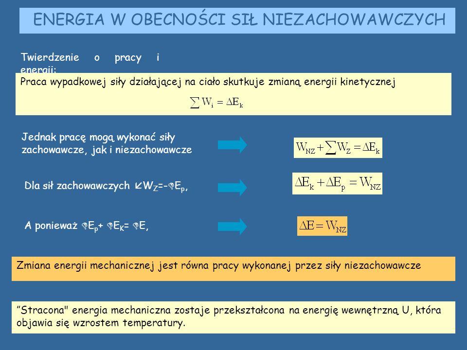 ENERGIA W OBECNOŚCI SIŁ NIEZACHOWAWCZYCH
