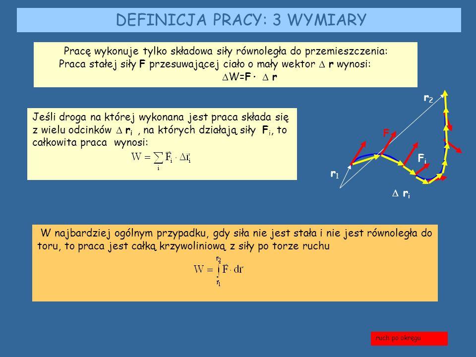 DEFINICJA PRACY: 3 WYMIARY